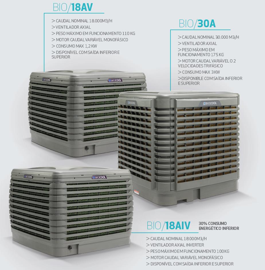 DRD - Biocool - Evaporativos Portáteis e Fixos